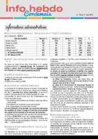 Info'Hebdo n°19 du jeudi 11 mai 2017